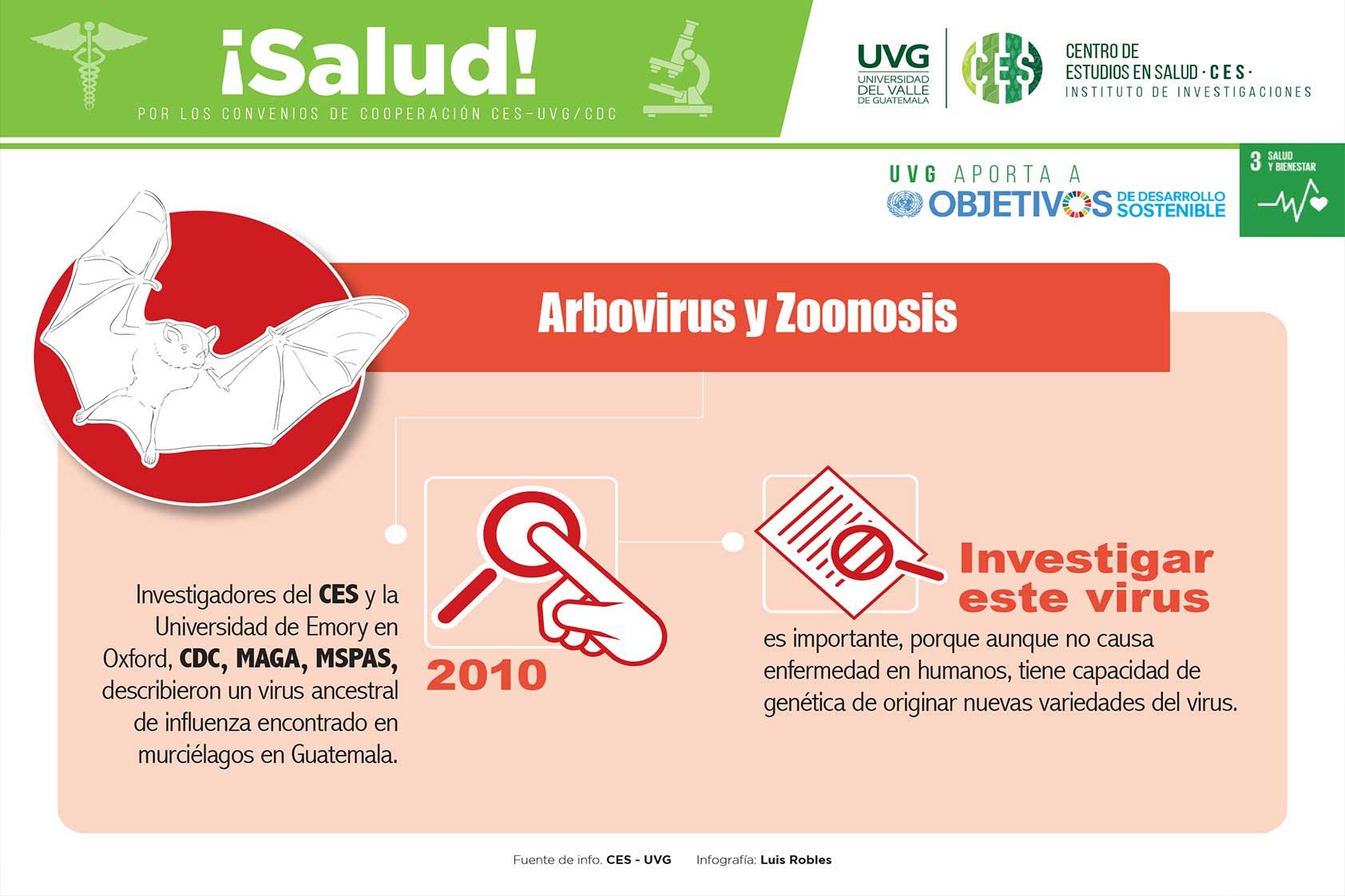 Programa de Arbovirus y Zoonosis en Guatemala