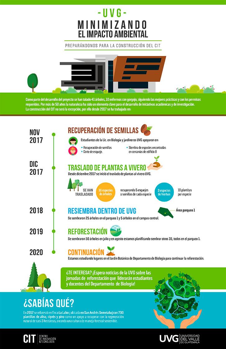UVG promueve un plan de reforestación