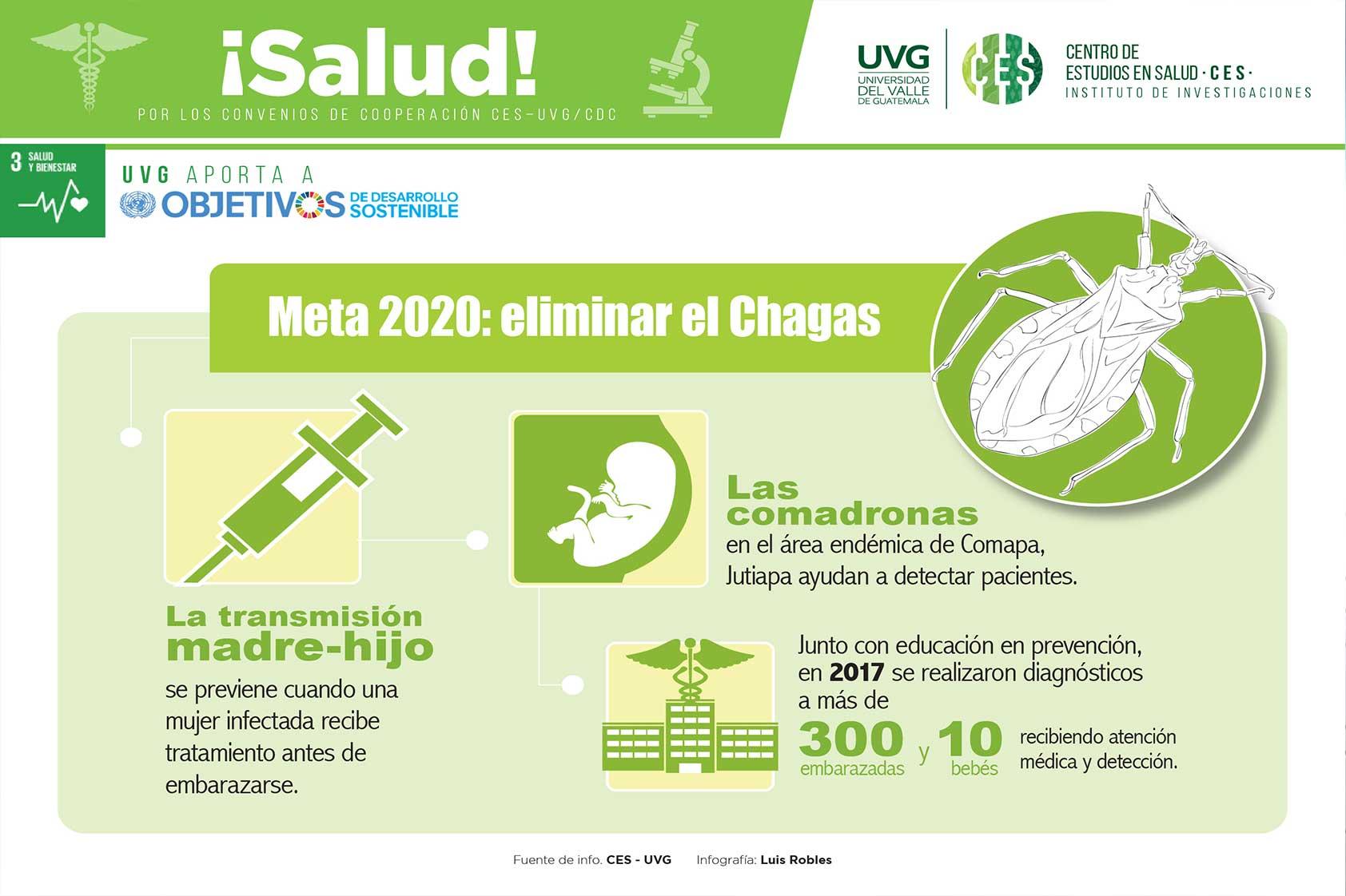 UVG contribuye para lograr la eliminación del Chagas en Guatemala en el 2020