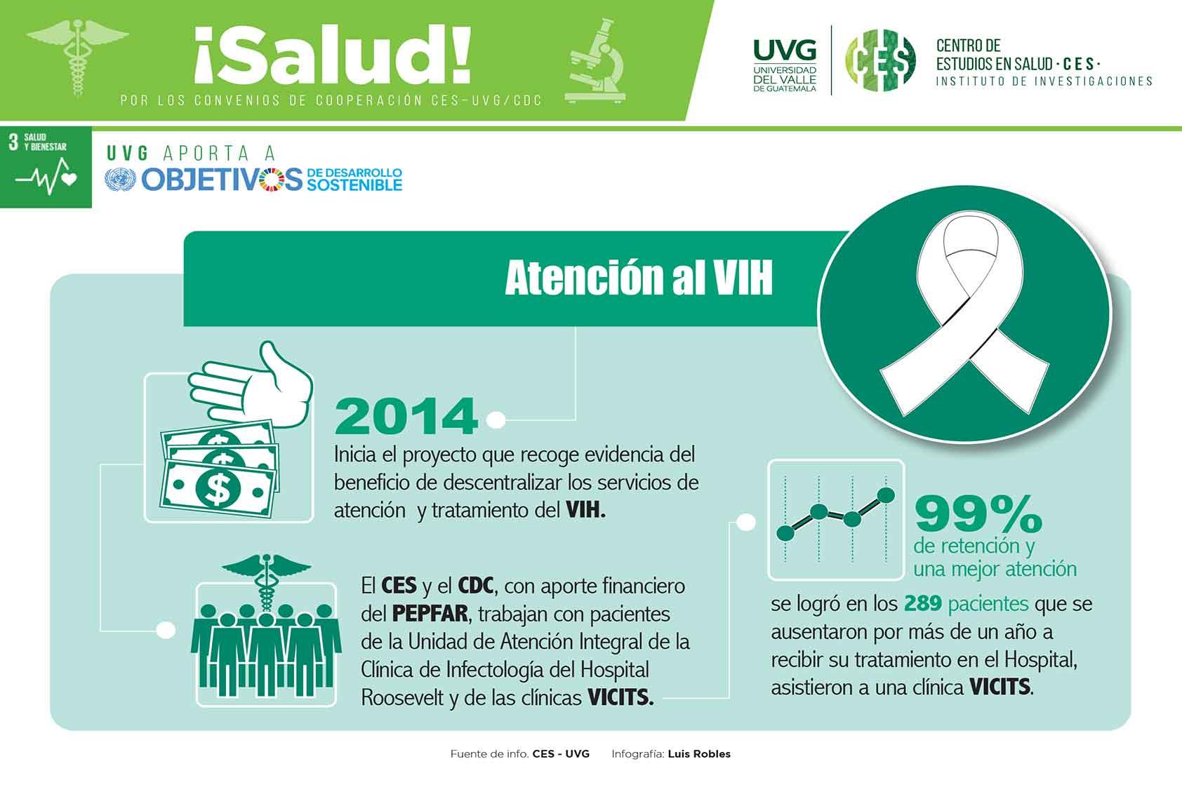 Fortaleciendo la búsqueda – atención – retención de pacientes del VIH en Guatemala