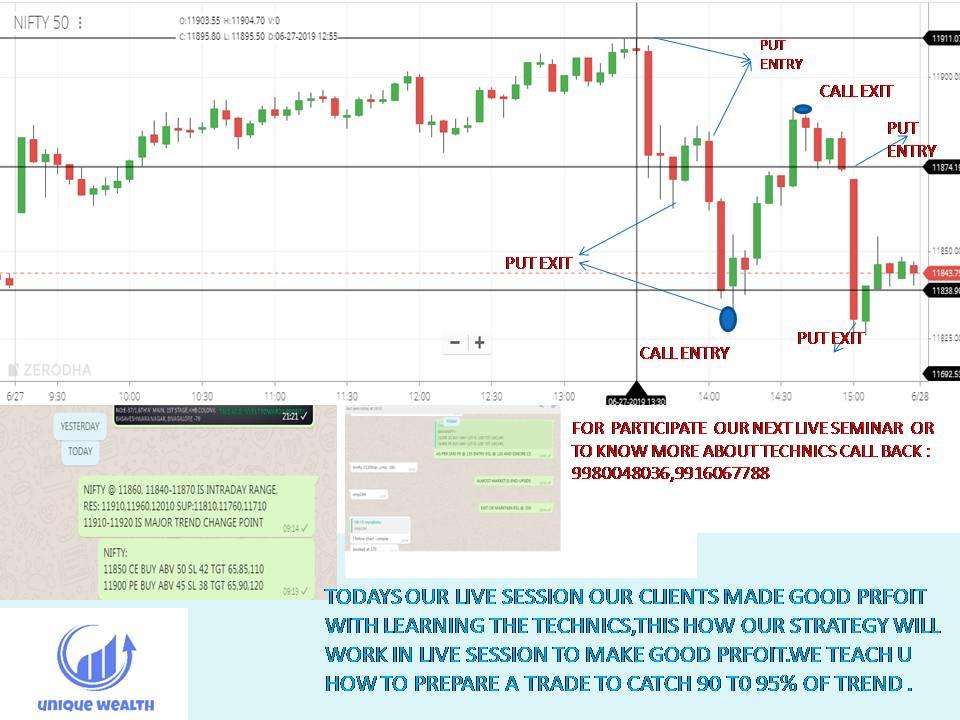 STOCK MARKET _LIVE TRADING SESSION_27JUN2019