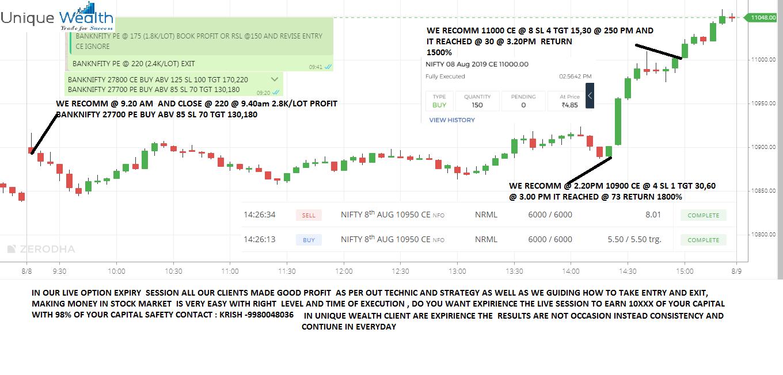 STOCK MARKET _LIVE TRADING SESSION_08AUG2019
