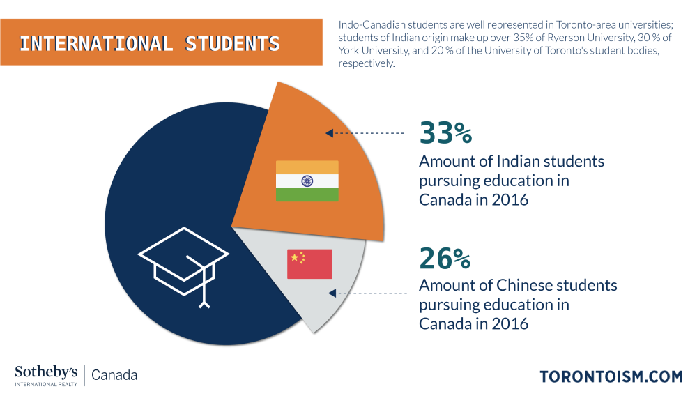 vac-global-education-canada-life