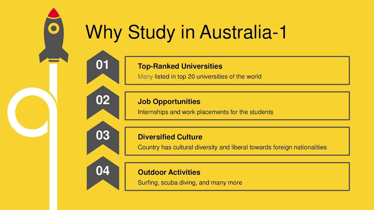 vac-global-education-study-in-asutralia