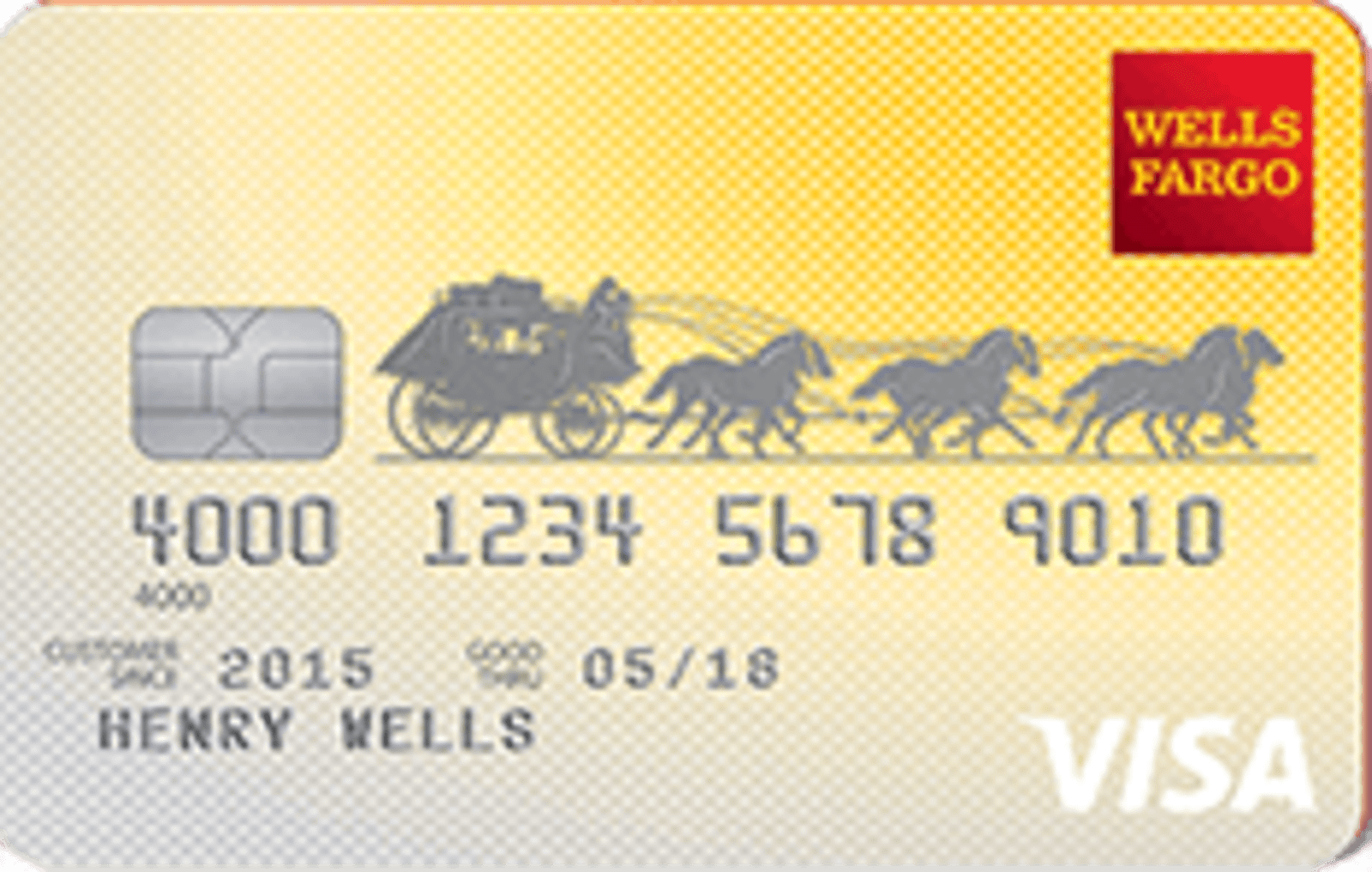 Wells Fargo Cash Back College Card: Should You Apply