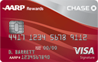 AARP® Credit Card