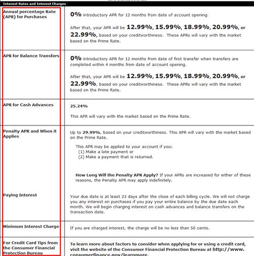 Understanding Credit Card APRs Interest Rates ValuePenguin
