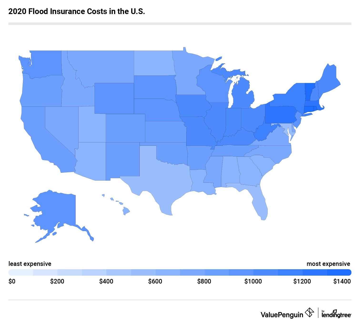 Average Cost Of Flood Insurance 2020 Valuepenguin