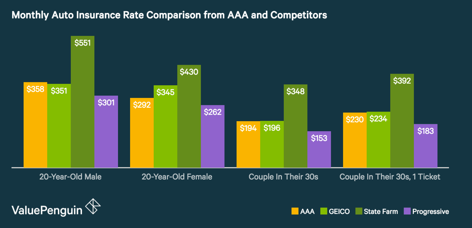 Aaa Insurance Ma >> Aaa Auto Home Insurance Review Strong Service And Decent Rates