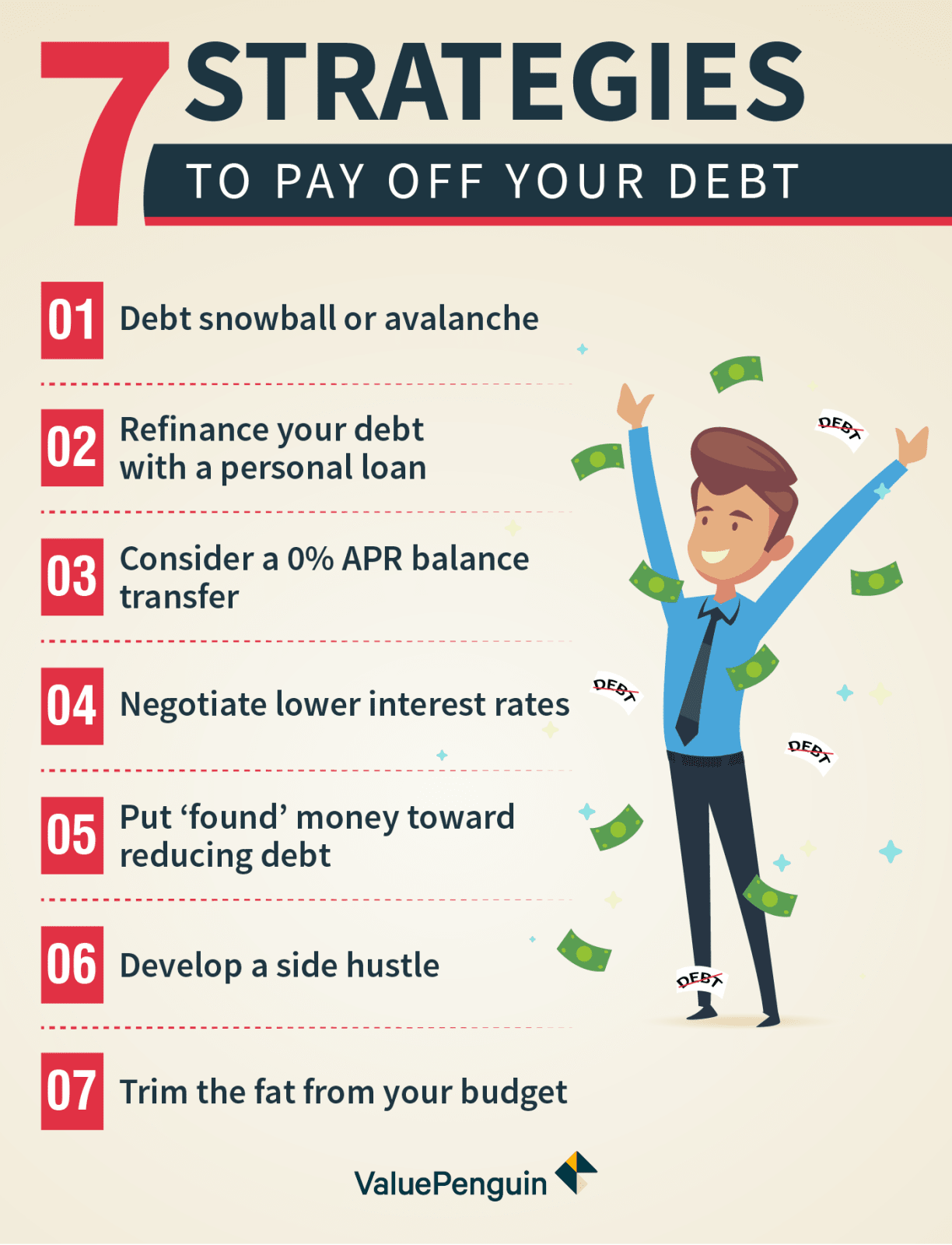 7 Strategies to Pay Off Your Debt