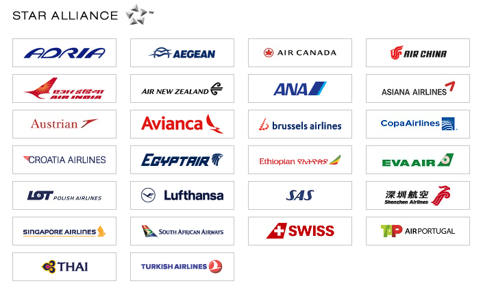 List of Star Alliance airlines