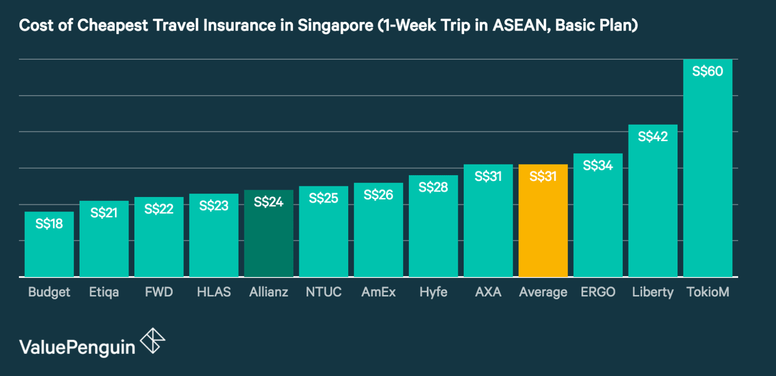 Allianz Global Travel Insurance Reviews Vacationxstyle Org