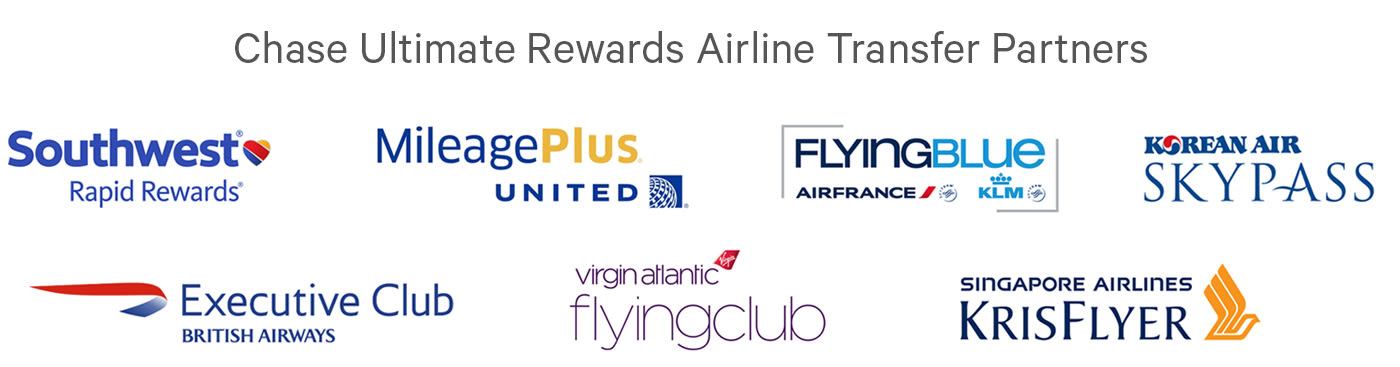 Image showing all the airlines you can transfer your Chase Ultimate Reward points to.