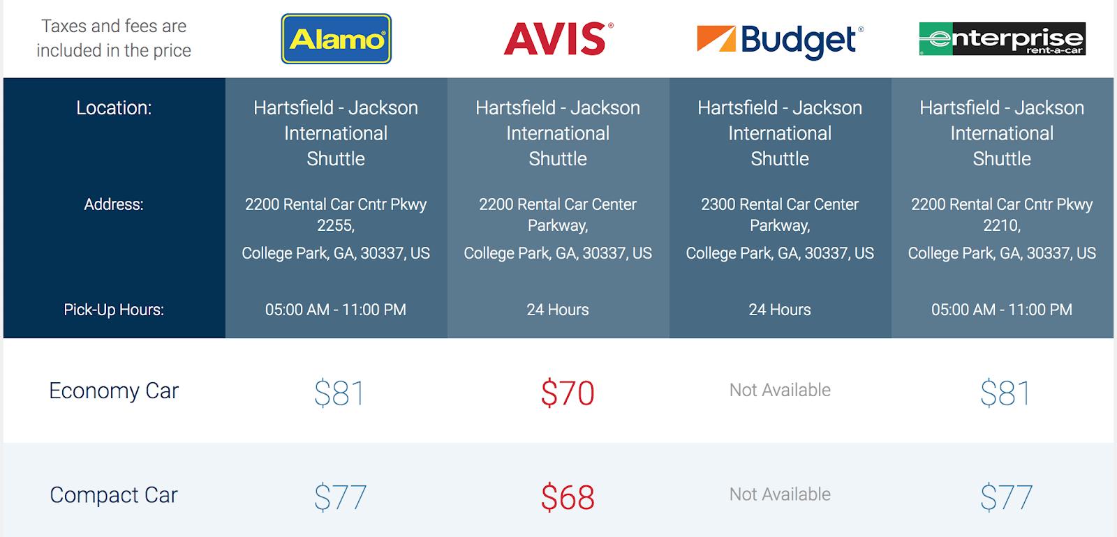 Costco Car Rental Price Examples
