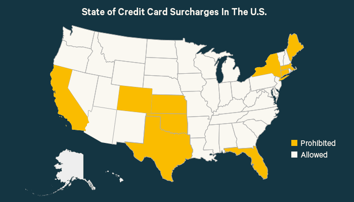A map showing which states ban or allow credit card surcharges.