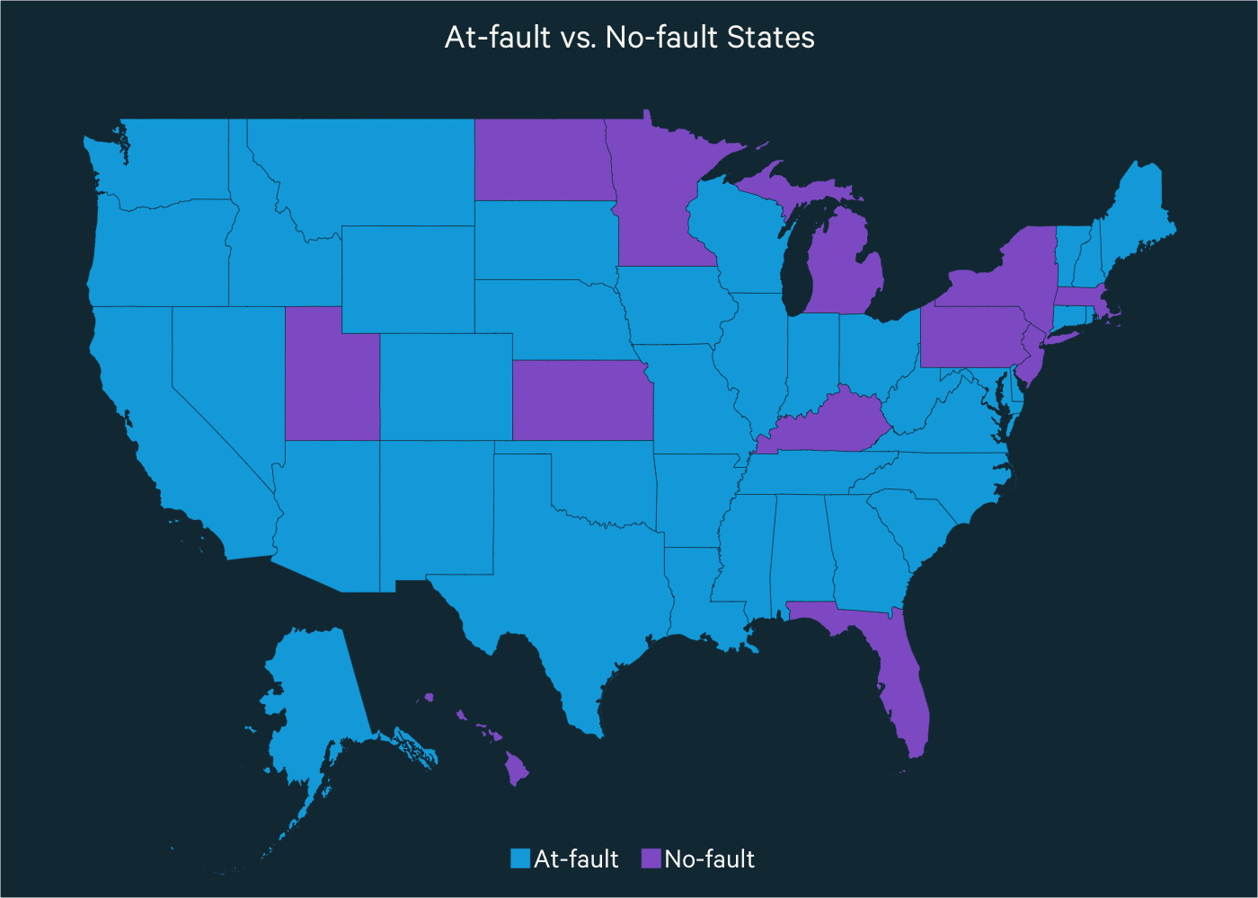 Graphic displaying which states are no fault and fault states