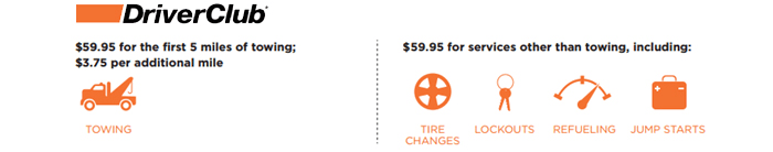 This graphic shows the costs associated with the Infinity DriverClub program