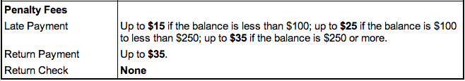 Screenshot of late payment fee in agreement