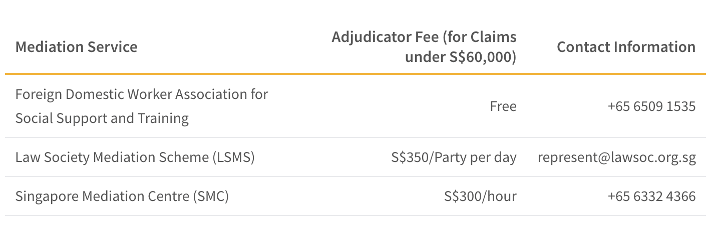 This table shows a sample of mediators in Singapore and their fees