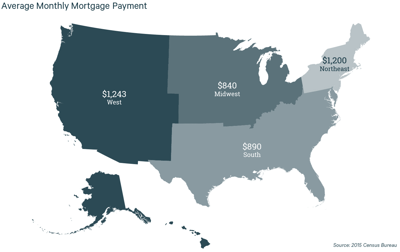 Map of monthly mortgage payments by US Census region