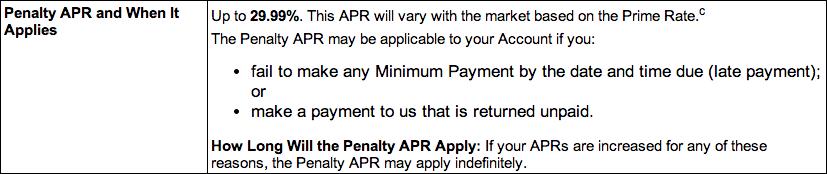 Image of Penalty APR Excerpt