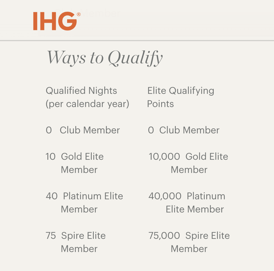 IHG Elite Status: How to Earn It and How Much It's Worth