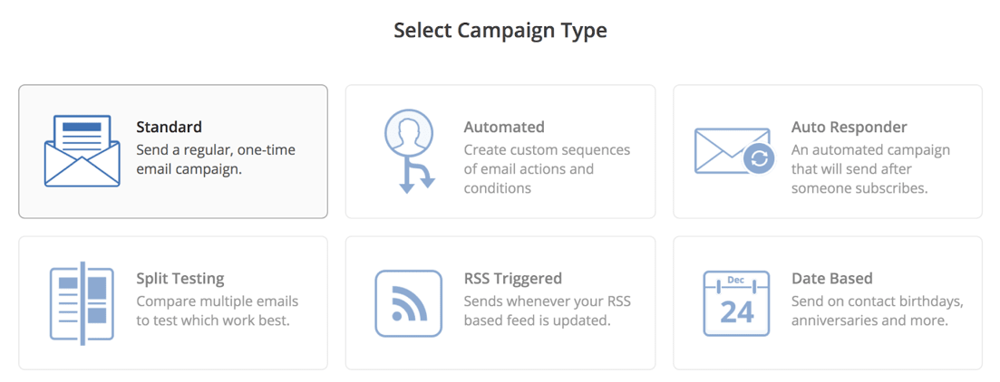 ActiveCampaign Review Campaign Types