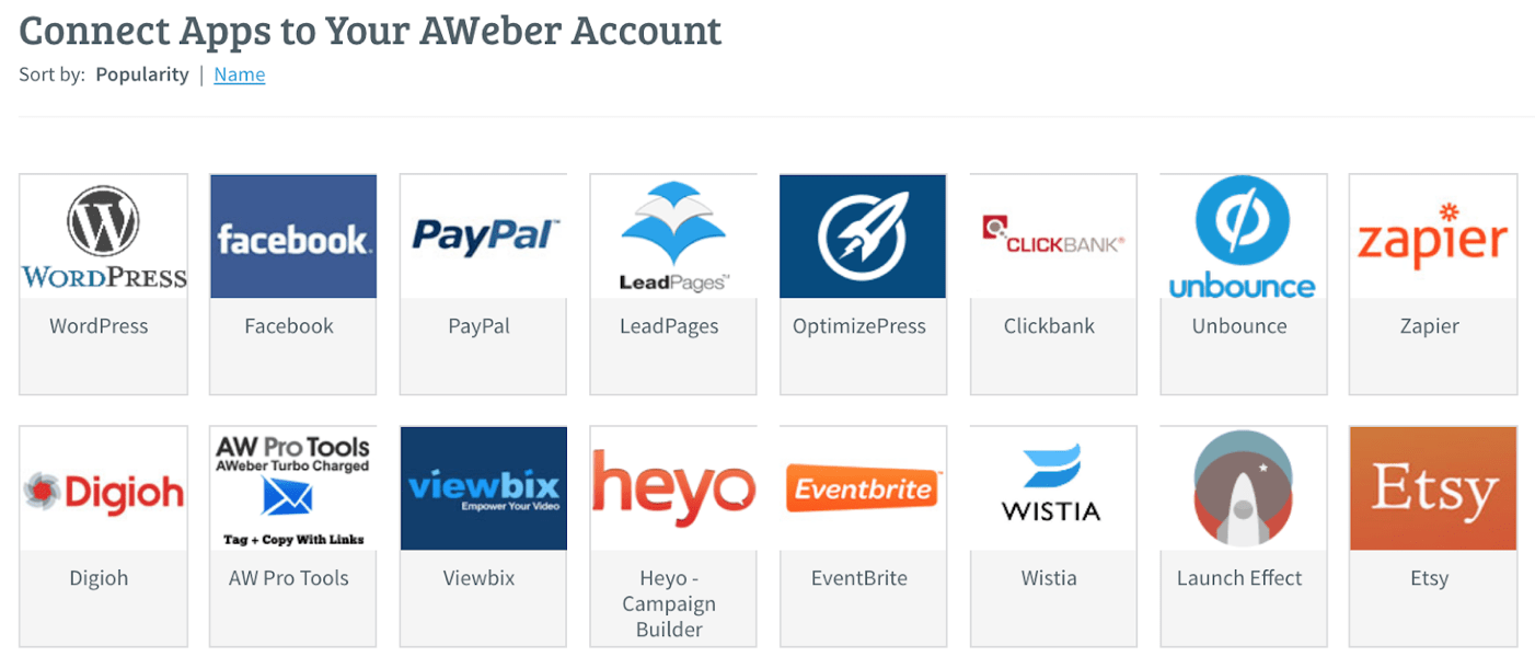 AWeber Review Supported Integrations