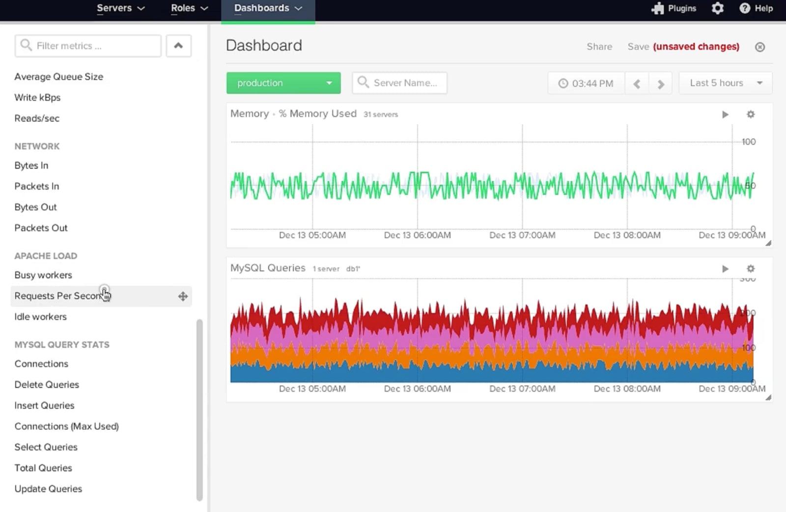 Pingdom Server Monitor Dashboard
