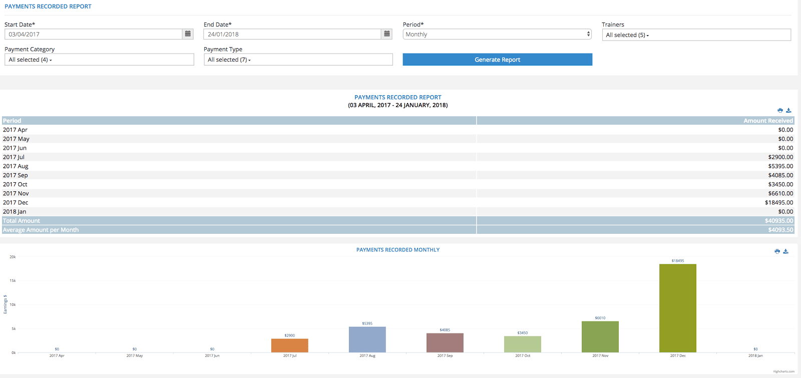 PTminder Report Example