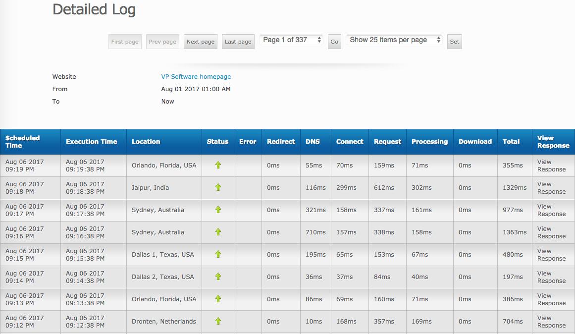Uptime Doctor monitoring checks log