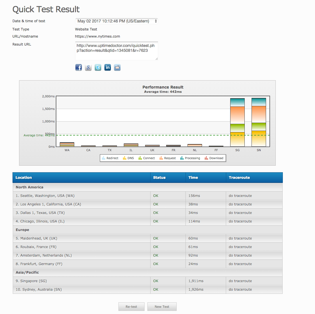 Uptime Doctor monitoring quick test