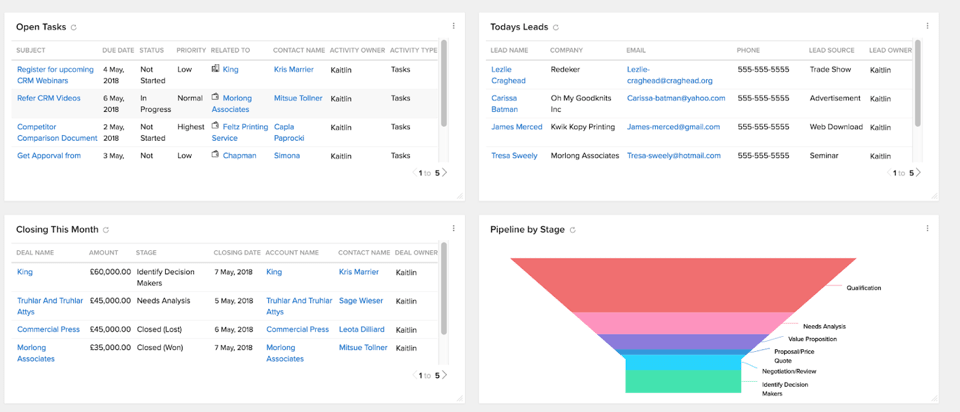 Zoho CRM Review Dashboard Example