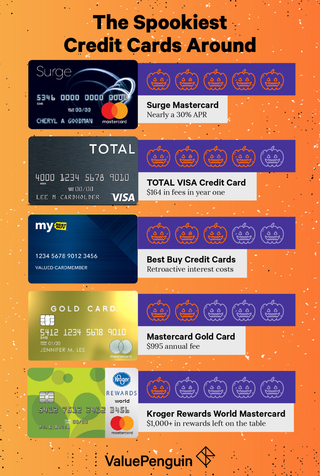 Spookiest Credit Cards of 2018