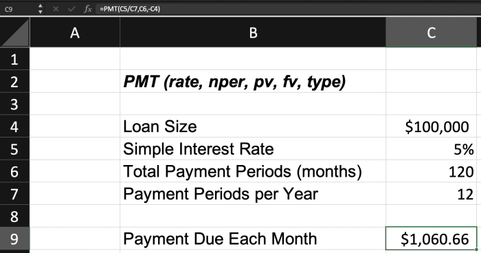 Calculating the Monthly Payment