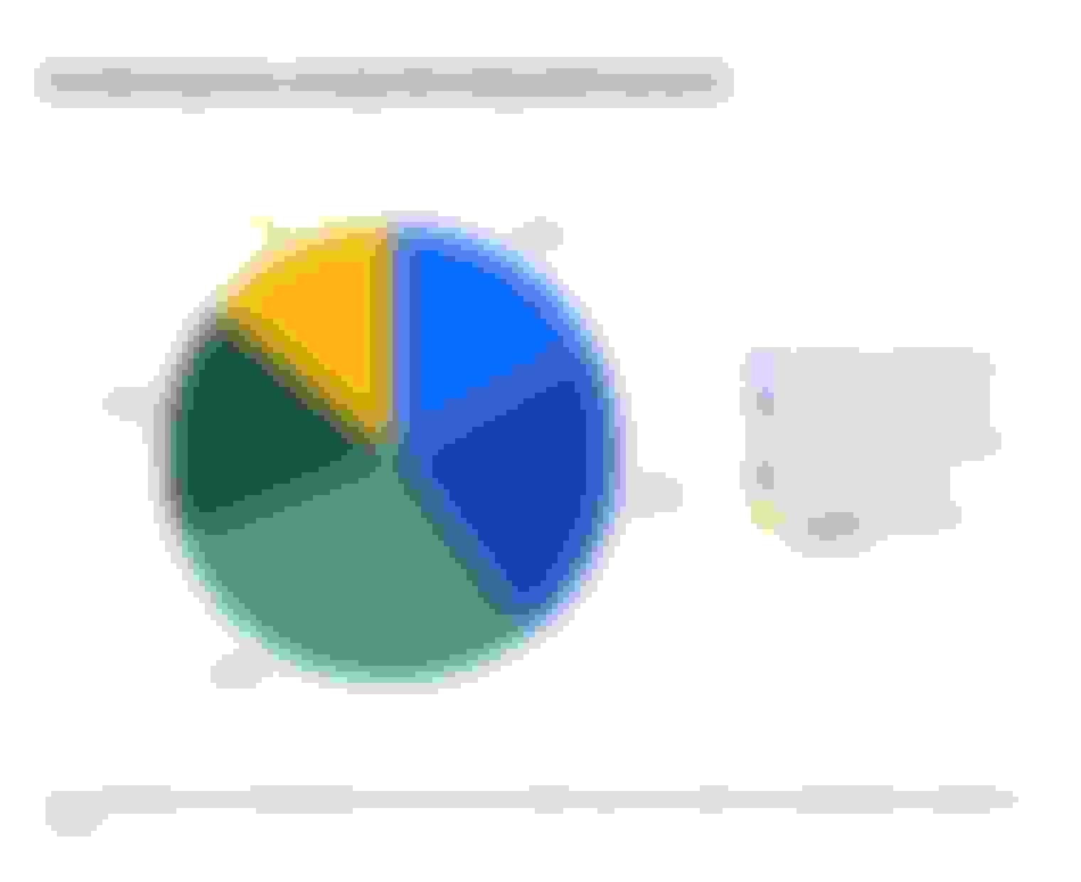 pie chart acquire insurance through spouse parent marketplace job Medicaid Medicare