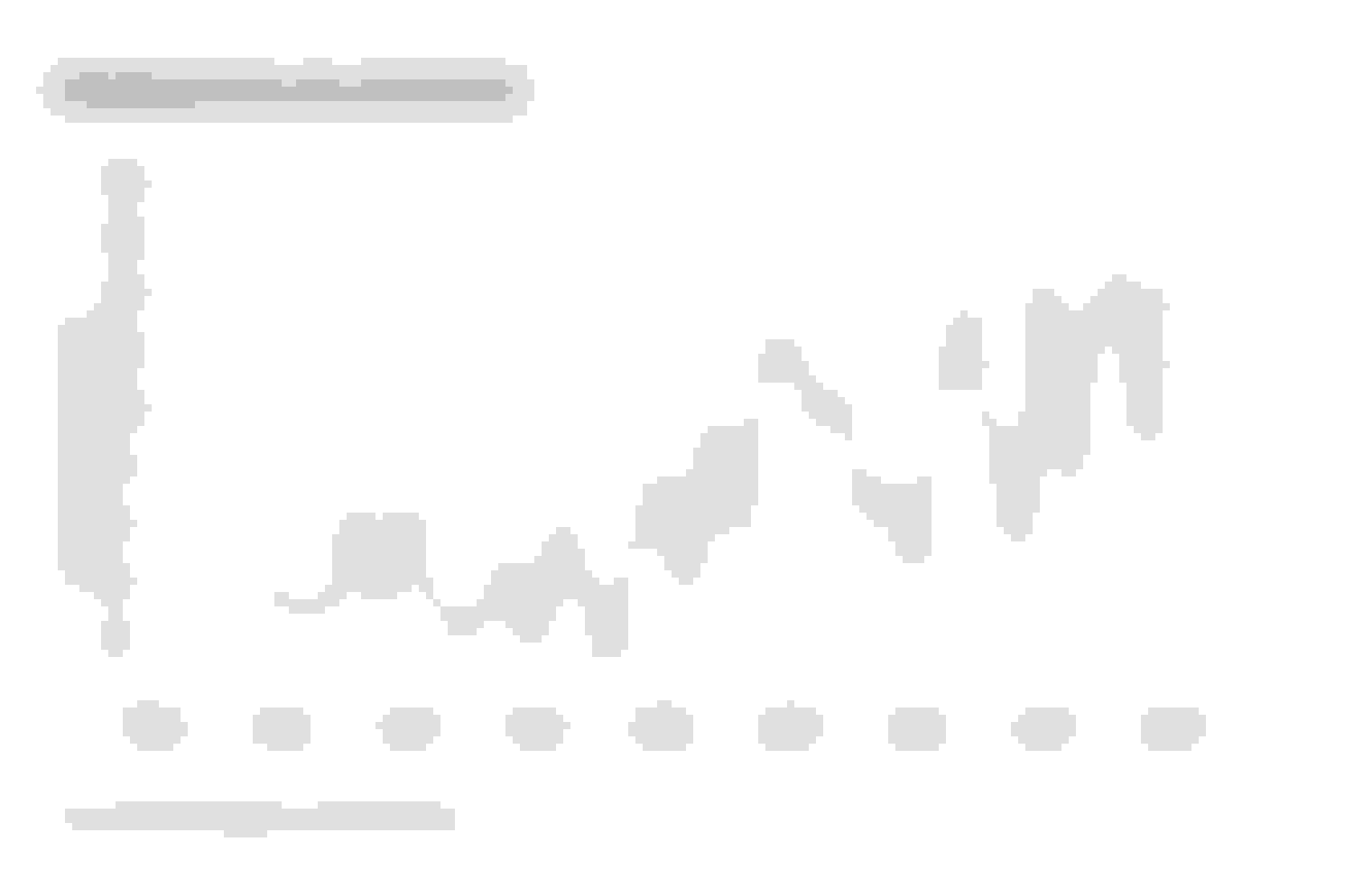 Chart about fire damage