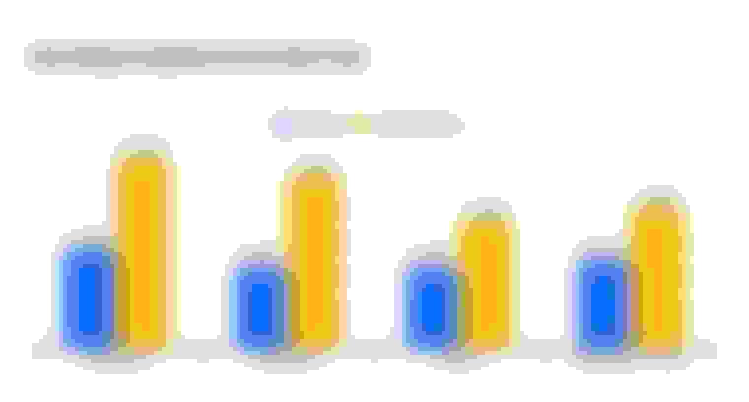 Interchange Comparison by Purchase Type