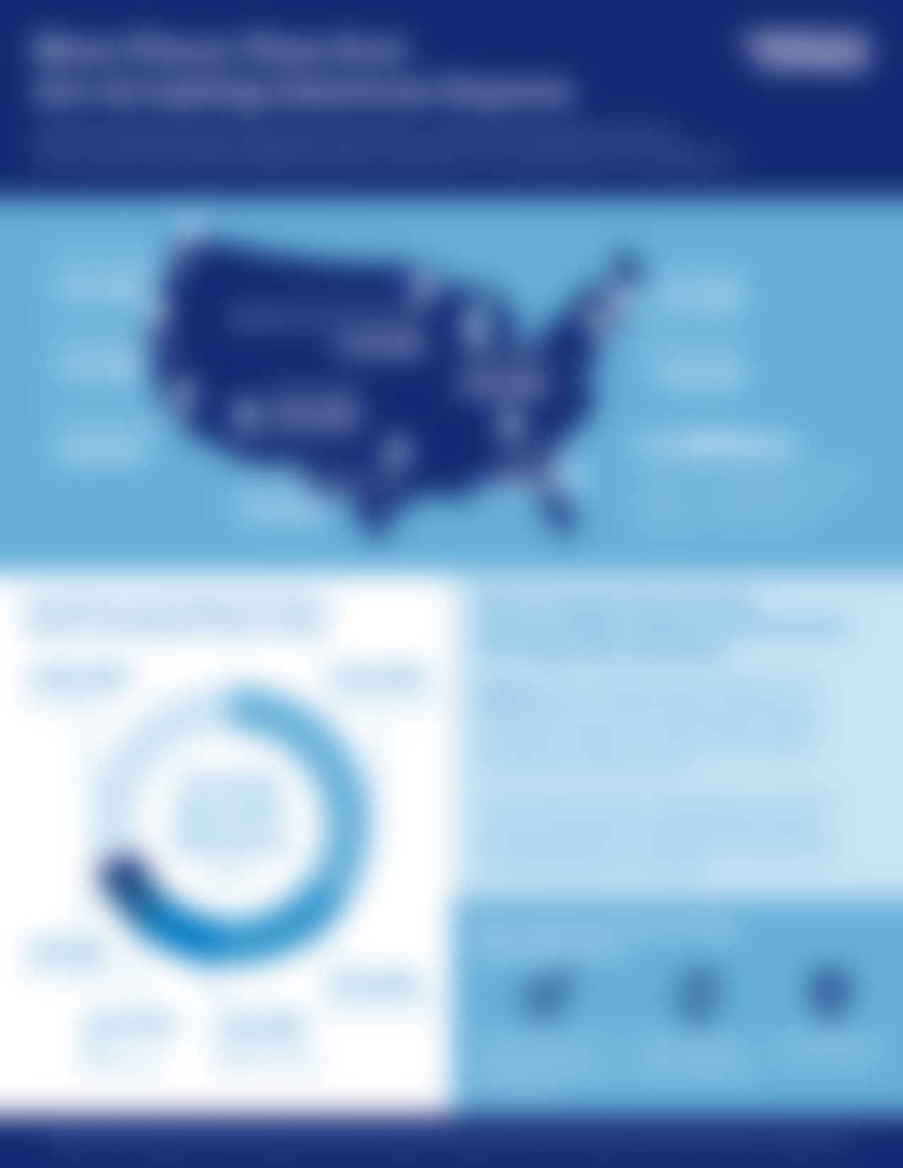 Payments study fact sheet published by American Express