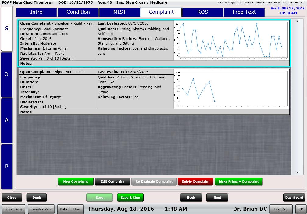 ChiroSpring Complaint Graph
