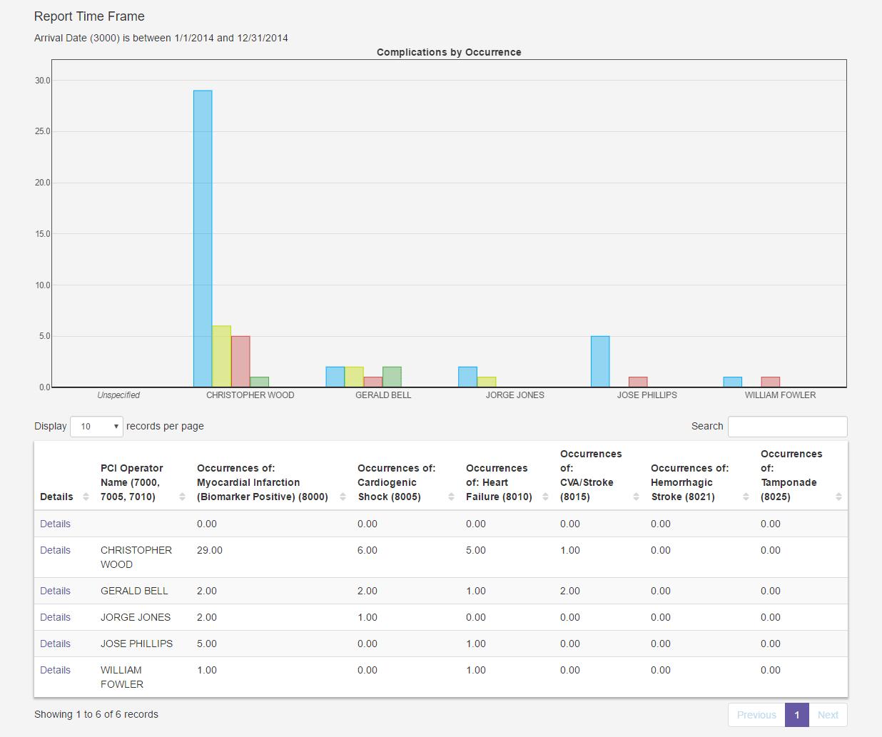 APTA Connect Outcomes Tracking