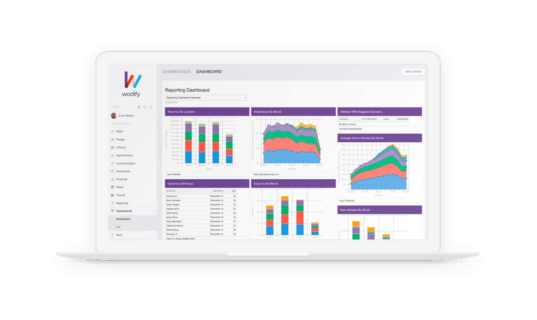 Wodify reporting and dashboard interface