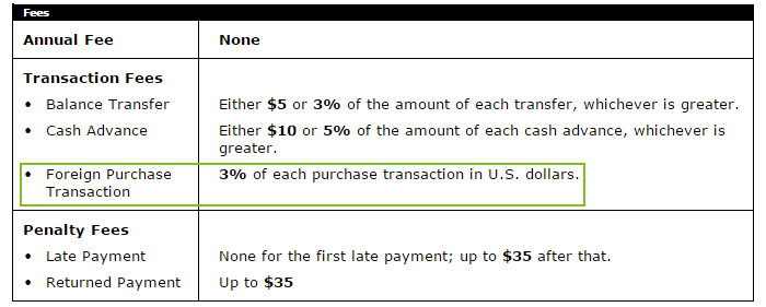 This excerpt shows where consumers can find the Foreign Transaction Fee on their cardmember agreement