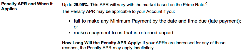 Image of Penalty APR Excerpt