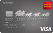 Wells Fargo Rewards Visa® Credit Card Image