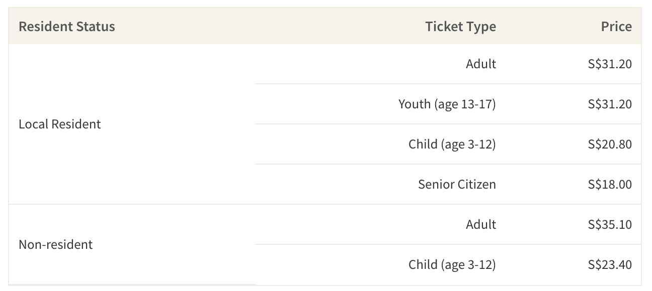 Admission Prices For the Singapore Zoo