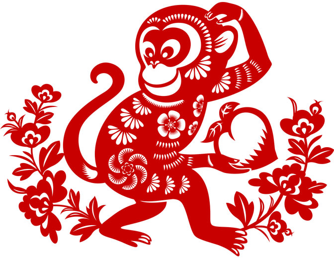 CNY financial horoscope prediction 2021 - Monkey