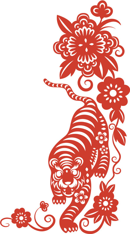 CNY financial horoscope prediction 2021 - Tiger