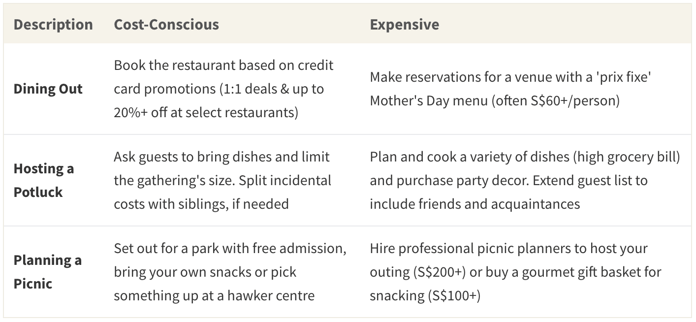 While hosting a potluck or planning a picnic are generally cheaper options than going out for dinner, they can easily become more expensive if you don't keep an eye out for extra costs