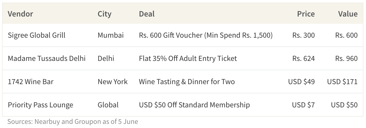 This table shows example deals on Nearbuy and Groupon.